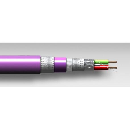 Cables especiales CERVI